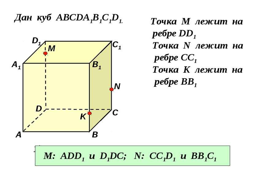Дан куб АВСDA1B1C1D1. Точка М лежит на ребре DD1 Точка N лежит на ребре CC1 Т...