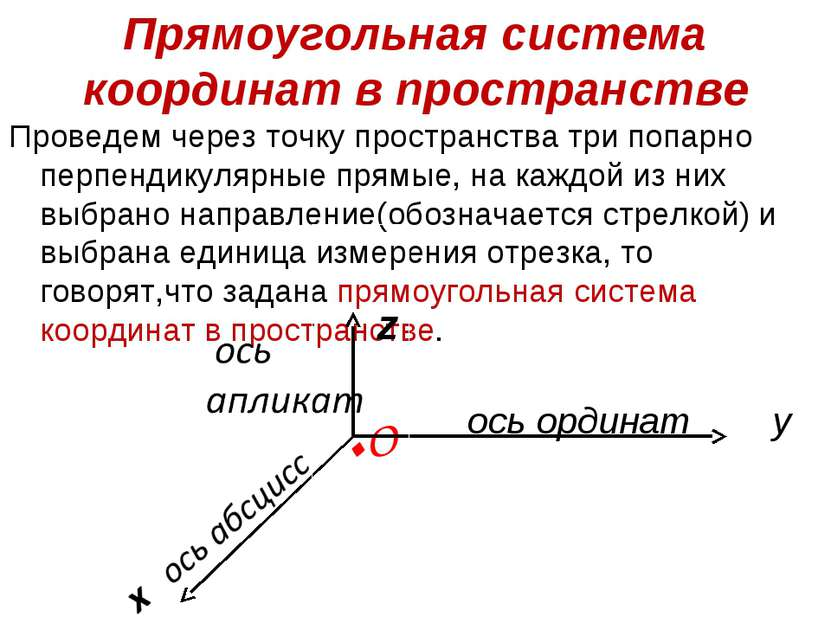 Прямоугольная система координат в пространстве Проведем через точку пространс...