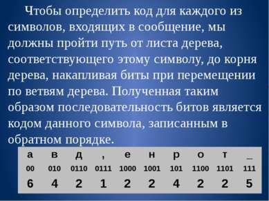 Чтобы определить код для каждого из символов, входящих в сообщение, мы должны...