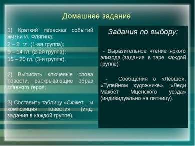 Домашнее задание 1) Краткий пересказ событий жизни И. Флягина: 2 – 8 гл. (1-а...