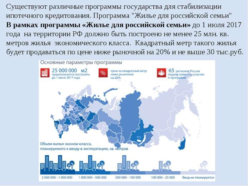 Существуют различные программы государства для стабилизации ипотечного кредит...