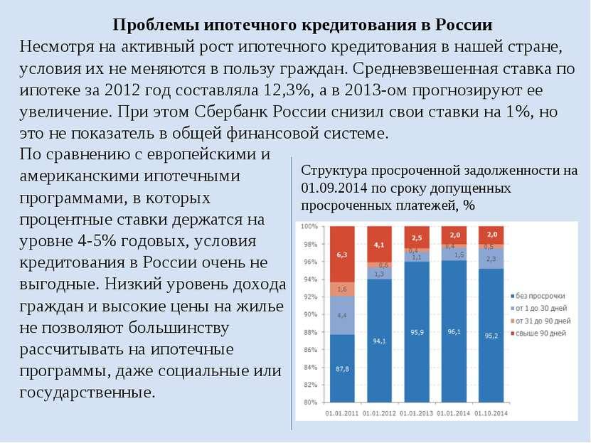Проблемы ипотечного кредитования в России Несмотря на активный рост ипотечног...