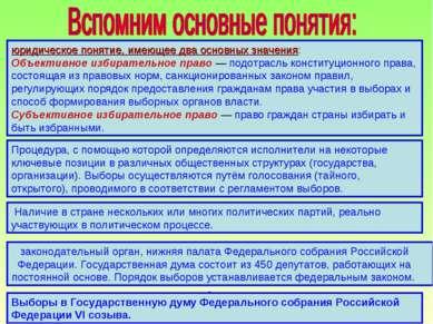Избирательное право юридическое понятие, имеющее два основных значения: Объек...