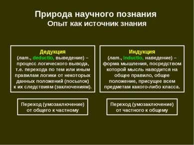 Природа научного познания Опыт как источник знания Дедукция (лат., deductio, ...
