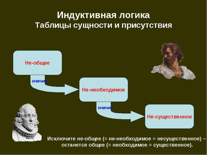 Индуктивная логика Таблицы сущности и присутствия Не-общее Не-необходимое зна...