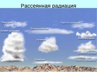 Рассеянная радиация