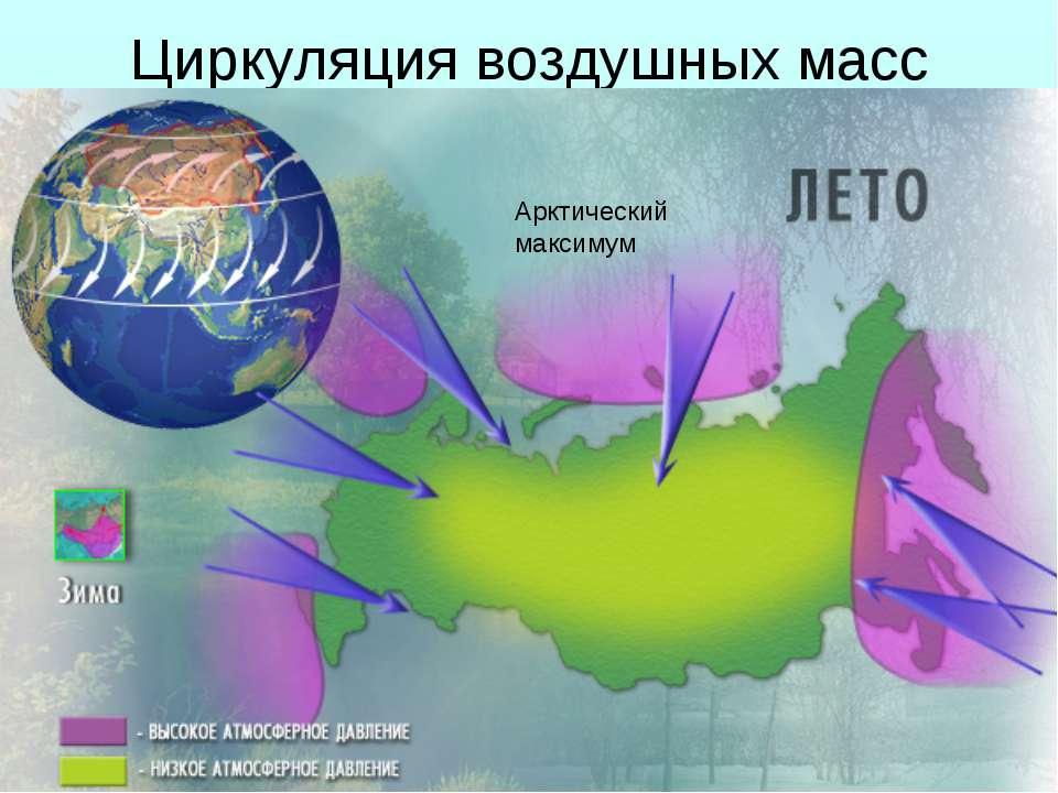 Циркуляция воздушных масс Арктический максимум