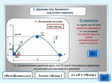 3. Движение тела, брошенного под углом к горизонту у х a v0x v0y v0 v vy= 0 l...