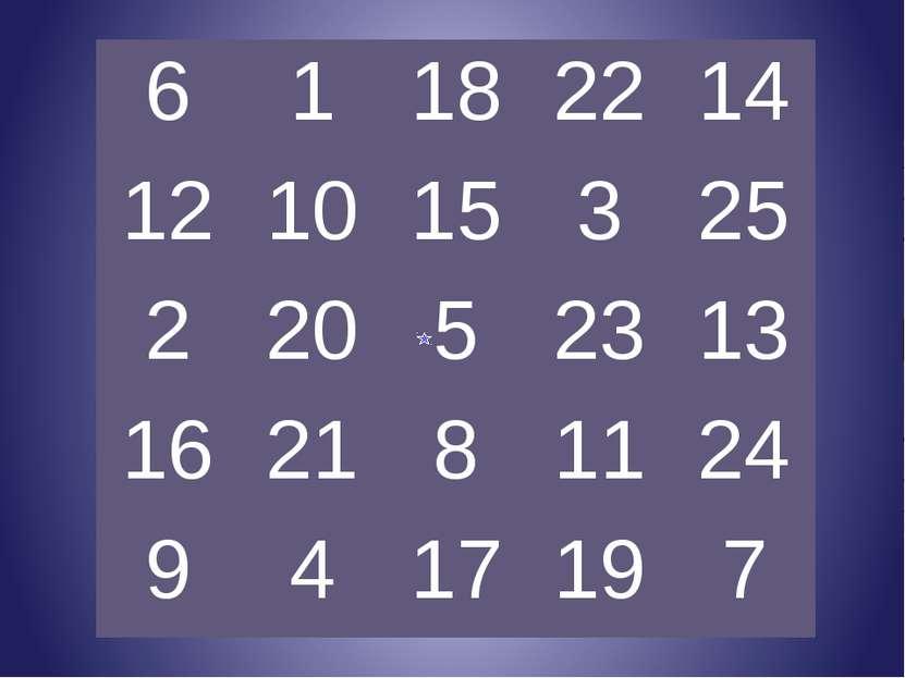 6 1 18 22 14 12 10 15 3 25 2 20 5 23 13 16 21 8 11 24 9 4 17 19 7