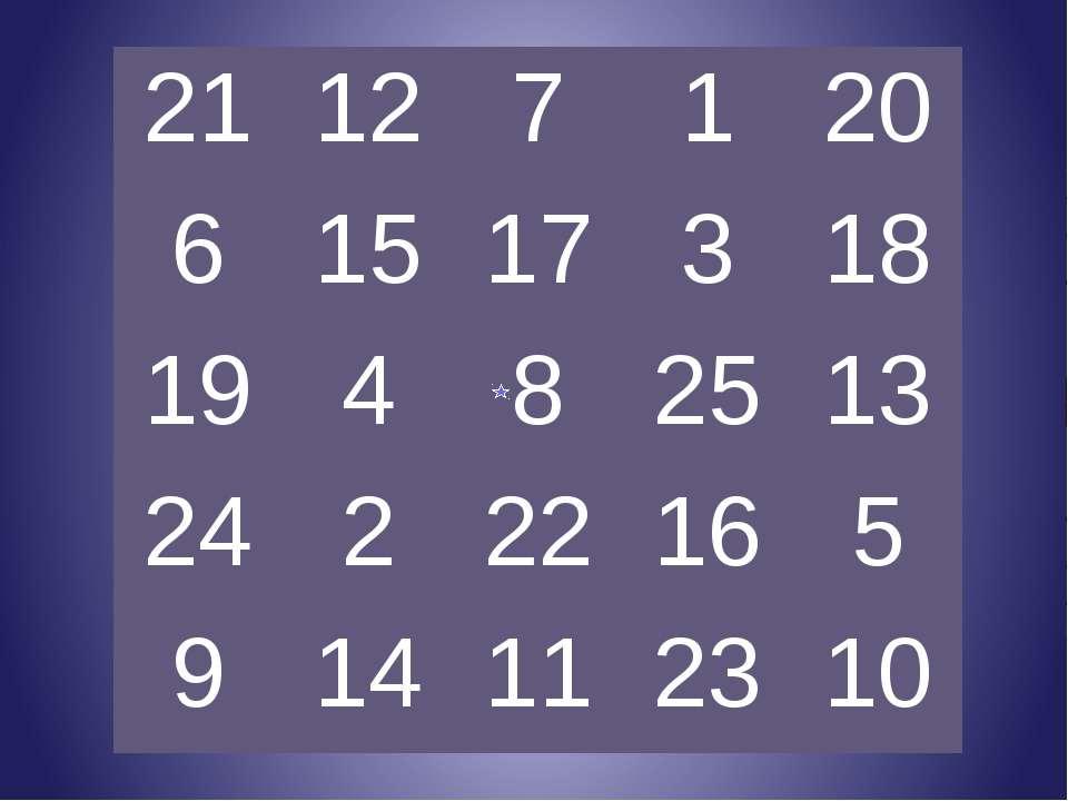 21 12 7 1 20 6 15 17 3 18 19 4 8 25 13 24 2 22 16 5 9 14 11 23 10