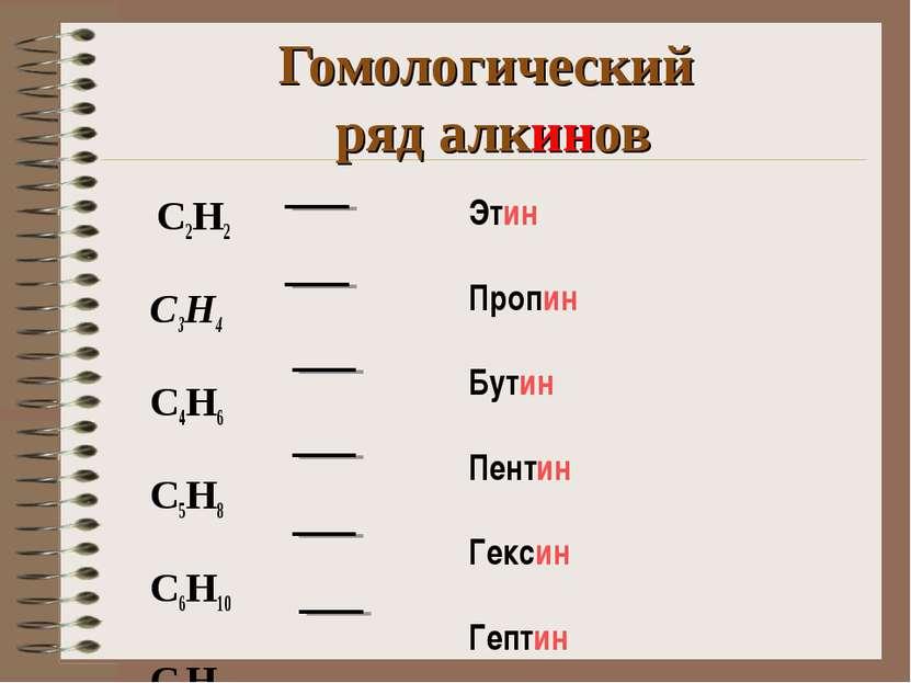 Гомологический ряд алкинов C2H2 C3H4 C4H6 C5H8 C6H10 C7H12 Этин Пропин Бутин ...