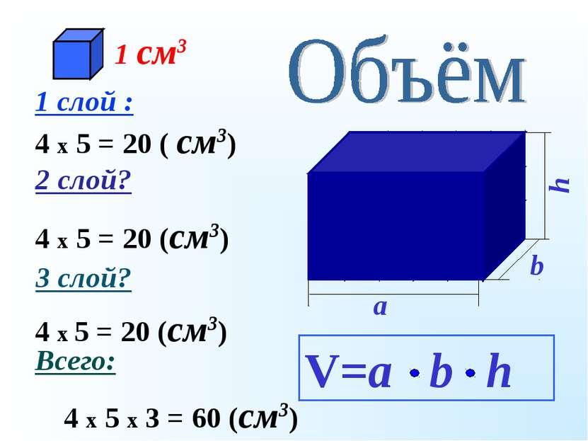 4 x 5 = 20 (см3) 4 x 5 = 20 (см3) 1 слой : 4 x 5 = 20 ( см3) 2 слой? 3 слой? ...