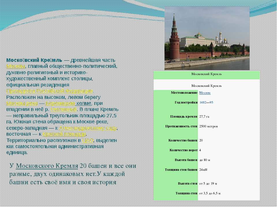 Моско вский Кре мль— древнейшая частьМосквы, главный общественно-политическ...