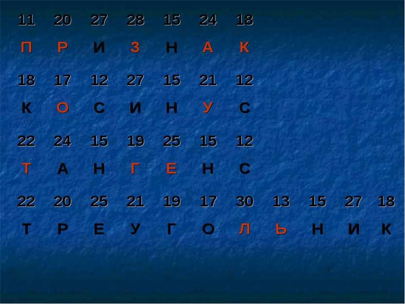 11 20 27 28 15 24 18 П Р И З Н А К 18 17 12 27 15 21 12 К О С И Н У С 22 24 1...