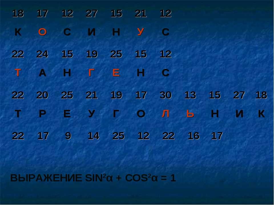ВЫРАЖЕНИЕ SIN2α + COS2α = 1 18 17 12 27 15 21 12 К О С И Н У С 22 24 15 19 25...