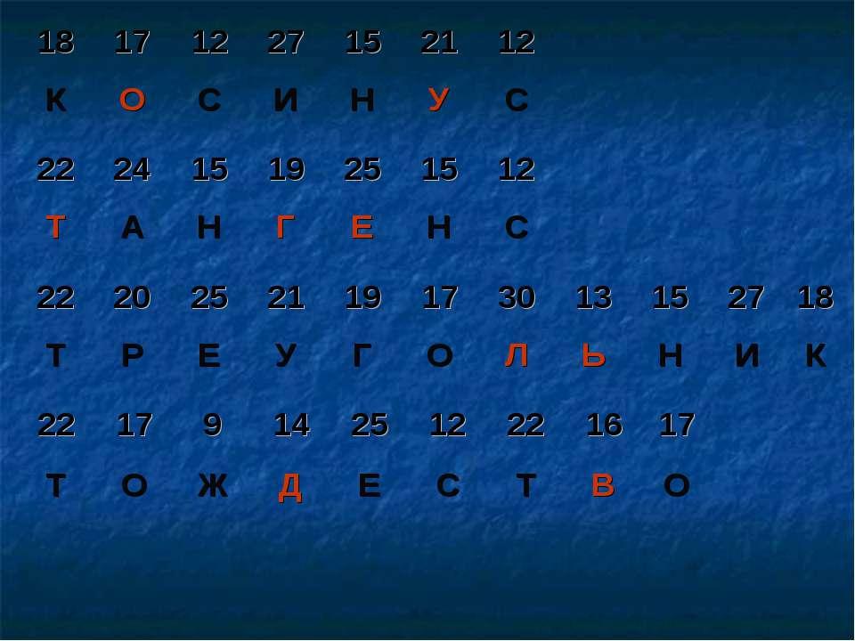 18 17 12 27 15 21 12 К О С И Н У С 22 24 15 19 25 15 12 Т А Н Г Е Н С 22 20 2...