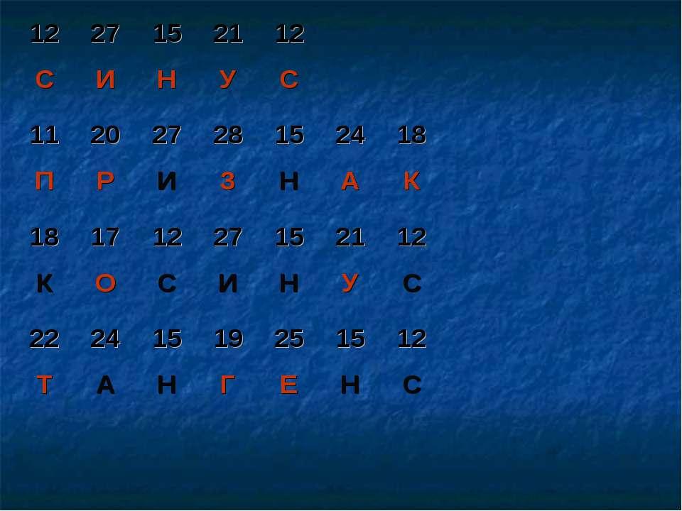 12 27 15 21 12 С И Н У С 11 20 27 28 15 24 18 П Р И З Н А К 18 17 12 27 15 21...