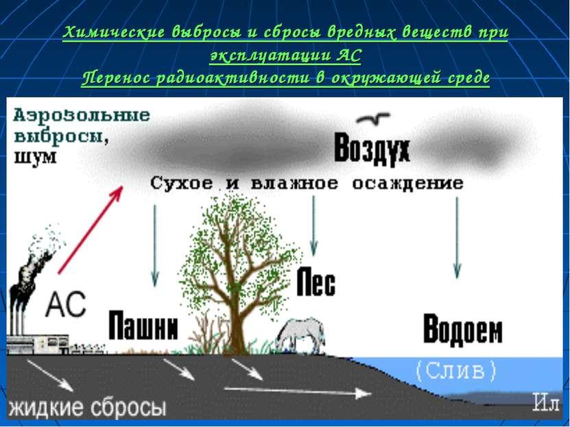 Химические выбросы и сбросы вредных веществ при эксплуатации АС Перенос радио...