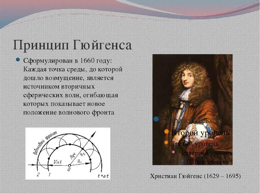 Принцип Гюйгенса Сформулирован в 1660 году: Каждая точка среды, до которой до...