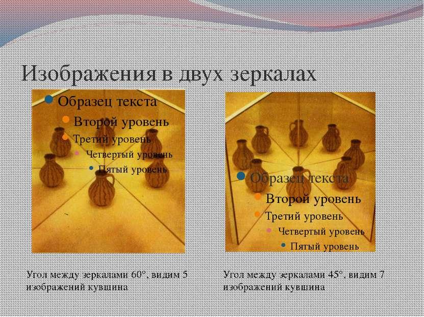 Изображения в двух зеркалах Угол между зеркалами 60°, видим 5 изображений кув...