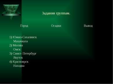 Задания группам. Город Осадки Вывод 1) Южно-Сахалинск Махачкала 2) Москва Омс...