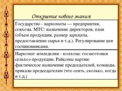 По схеме на с. 164 раскройте действие этого механизма в отношении госпредприя...