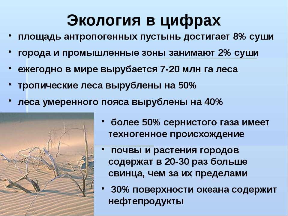 Экология в цифрах площадь антропогенных пустынь достигает 8% суши города и пр...