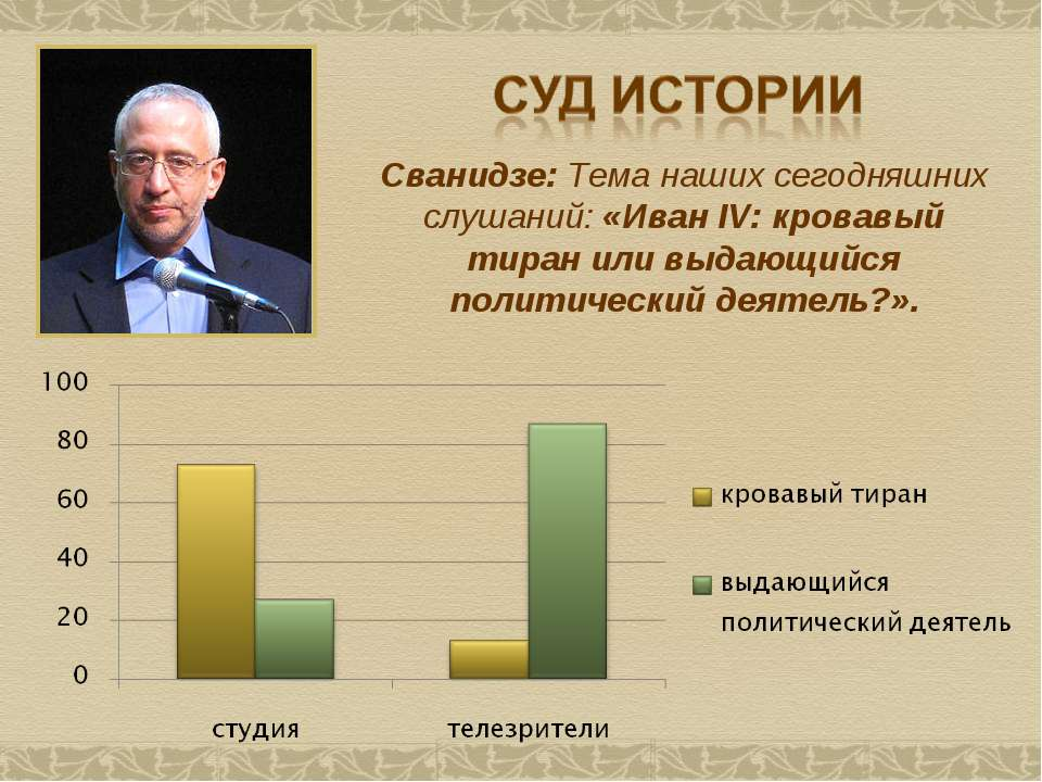 Сванидзе: Тема наших сегодняшних слушаний: «Иван IV: кровавый тиран или выдаю...
