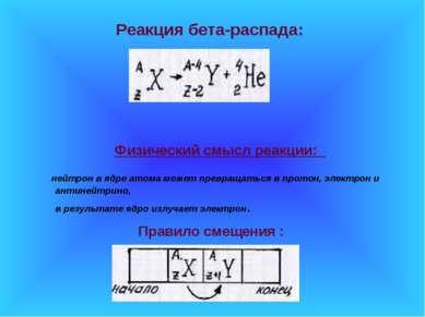 нейтрон в ядре атома может превращаться в протон, электрон и антинейтрино, в ...