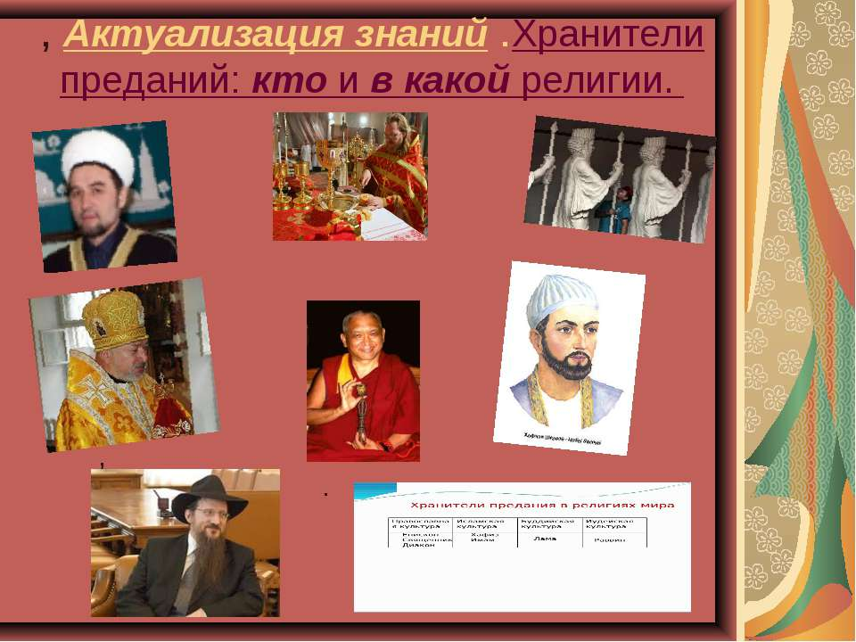 , Актуализация знаний .Хранители преданий: кто и в какой религии. , , , . . .