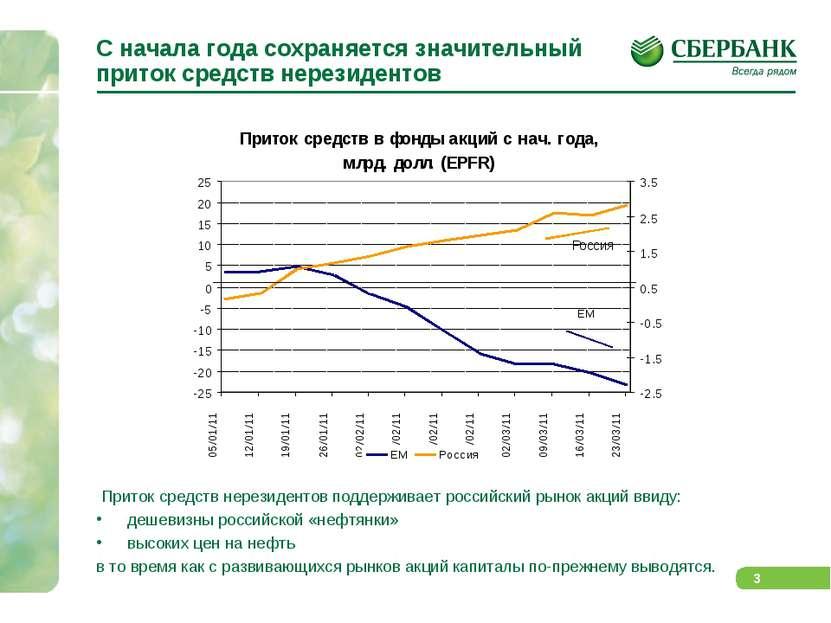С начала года сохраняется значительный приток средств нерезидентов Приток сре...