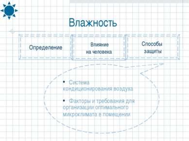 Система кондиционирования воздуха Факторы и требования для организации оптима...