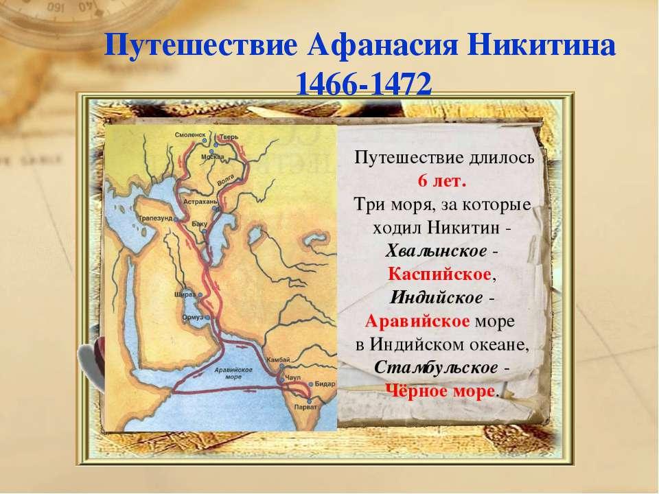 Путешествие Афанасия Никитина 1466-1472