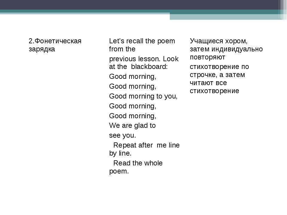 2.Фонетическая зарядка Let's recall the poem from the previous lesson. Look a...