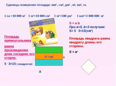 Единицы измерения площади: мм2 , см2, дм2 , м2, км2, га. 1 га =10 000 м2 1 м2...