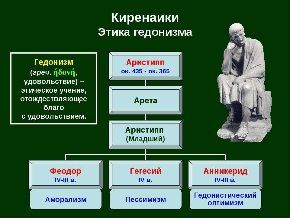 Киренаики Этика гедонизма Аристипп ок. 435 - ок. 365 Арета Аристипп (Младший)...