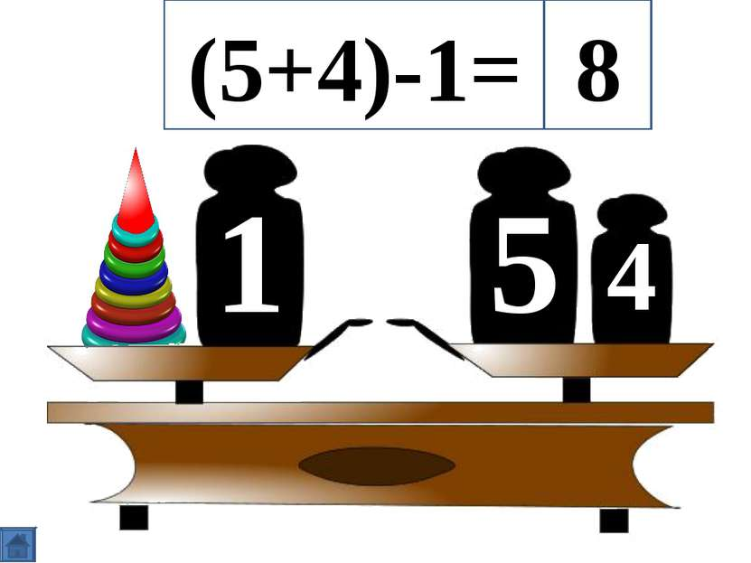 5 4 1 (5+4)-1= 8
