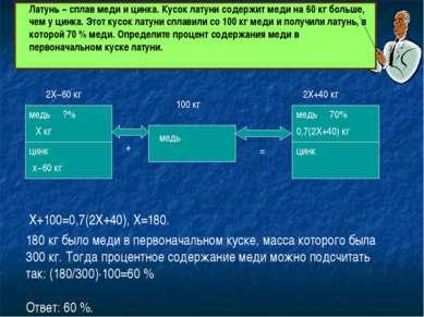медь цинк медь медь цинк 2Х+40 кг 2Х−60 кг 100 кг х−60 кг 0,7(2Х+40) кг + = Х...