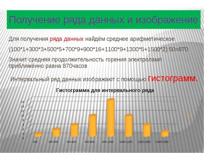Получение ряда данных и изображение Для получения ряда данных найдём среднее ...