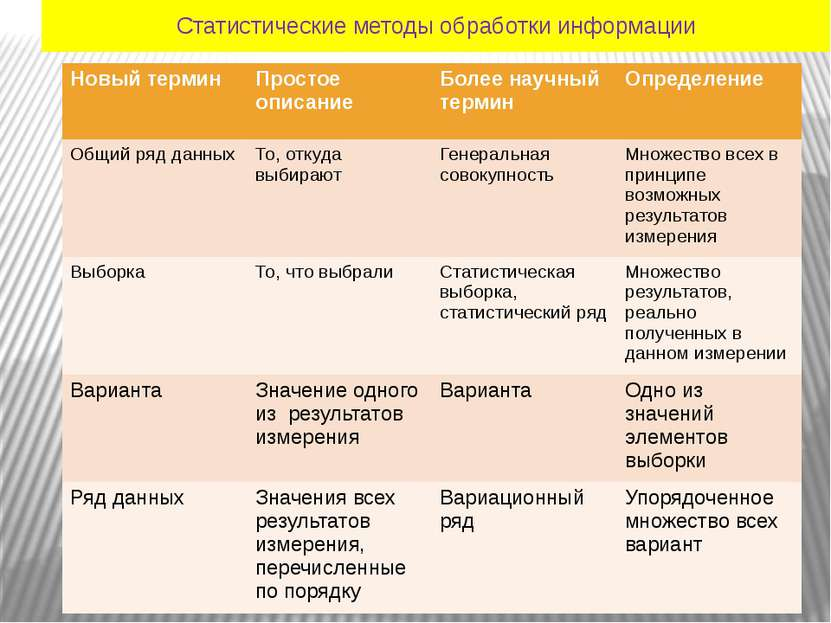 Статистические методы обработки информации Термины, принятые в статистике Нов...