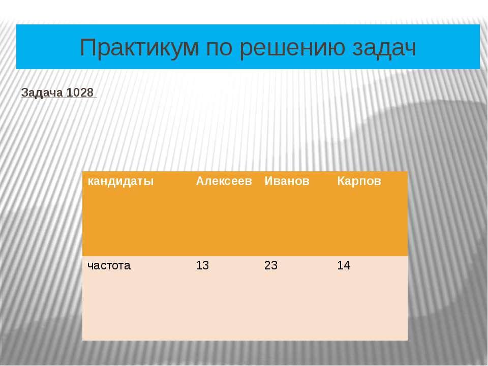Практикум по решению задач Задача 1028 кандидаты Алексеев Иванов Карпов часто...