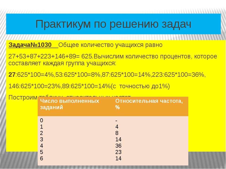 Практикум по решению задач Задача№1030 Общее количество учащихся равно 27+53+...