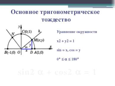 Основное тригонометрическое тождество Уравнение окружности х2 + у2 = 1 sin = ...