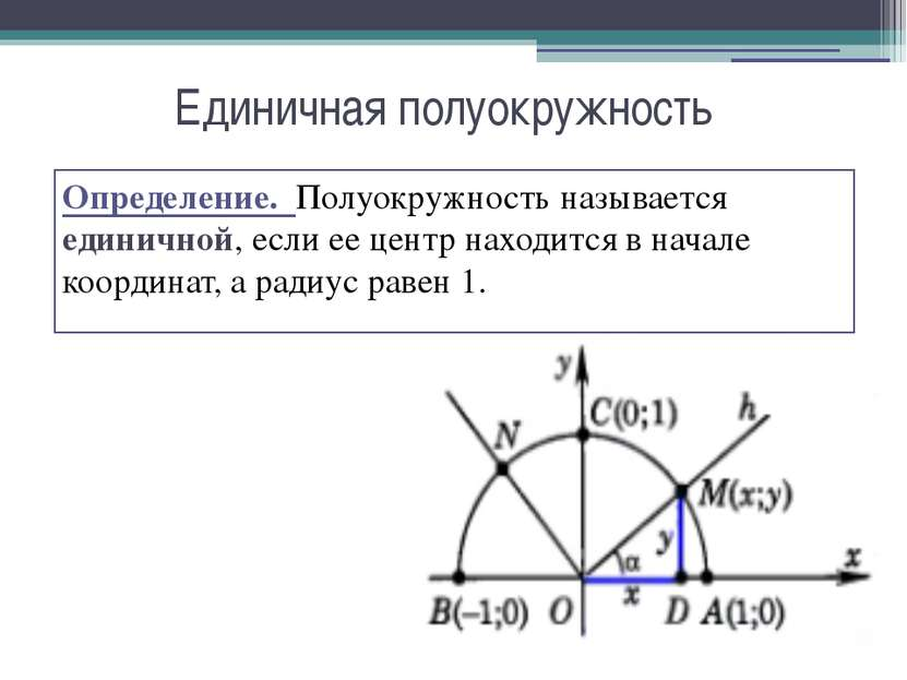 Единичная полуокружность Определение. Полуокружность называется единичной, ес...