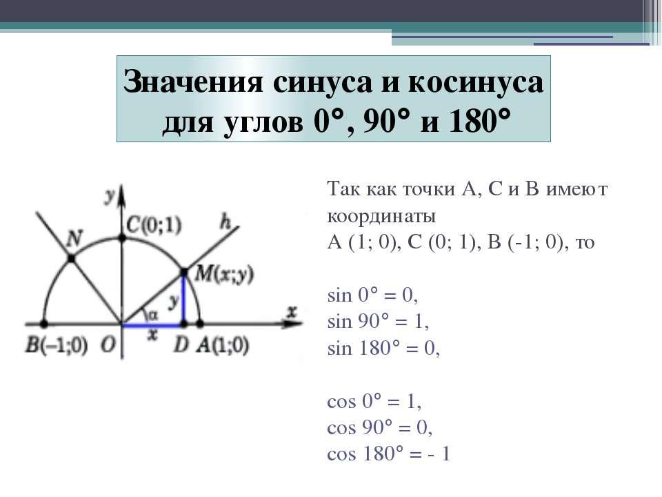Значения синуса и косинуса для углов 0 , 90 и 180 Так как точки А, С и B имею...