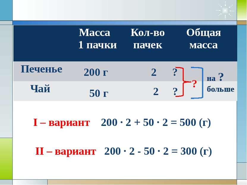 200 г 50 г 2 2 ? ? ? на ? больше I – вариант 200 · 2 + 50 · 2 = 500 (г) II – ...