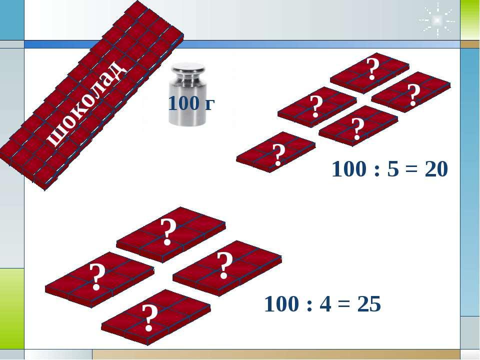 100 г ? 100 : 5 = 20 100 : 4 = 25 шоколад ? ? ? ? ?