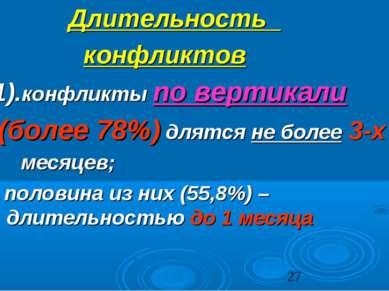 Длительность конфликтов 1).конфликты по вертикали (более 78%) длятся не более...