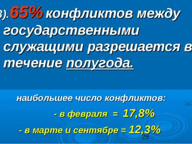 3).65% конфликтов между государственными служащими разрешается в течение полу...