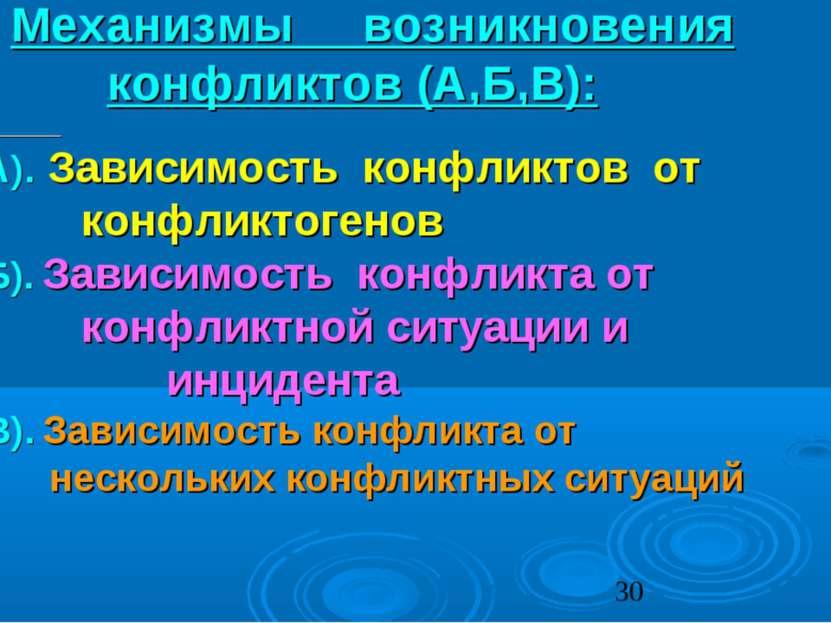 Механизмы возникновения конфликтов (А,Б,В): А). Зависимость конфликтов от кон...